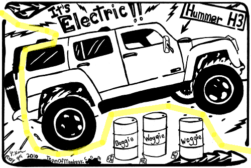 hummer hybrid electric solution to the maze cartoon